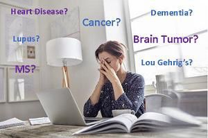 Frica de boală